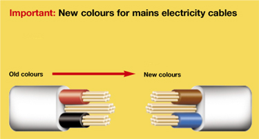 magnificent what colour is the live wire crest electrical diagram rh itseo info old house electrical wiring colors old electrical wiring colours ireland